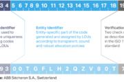 La corsa al codice LEI: cos'è e come si richiede